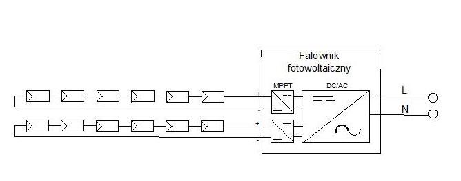 Schemat falownika fotowoltaicznego