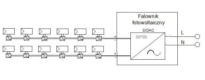 Falownik Solar Edge schemat